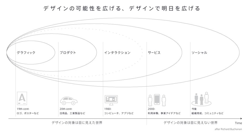 f:id:hiranotomoki:20170927063608p:plain