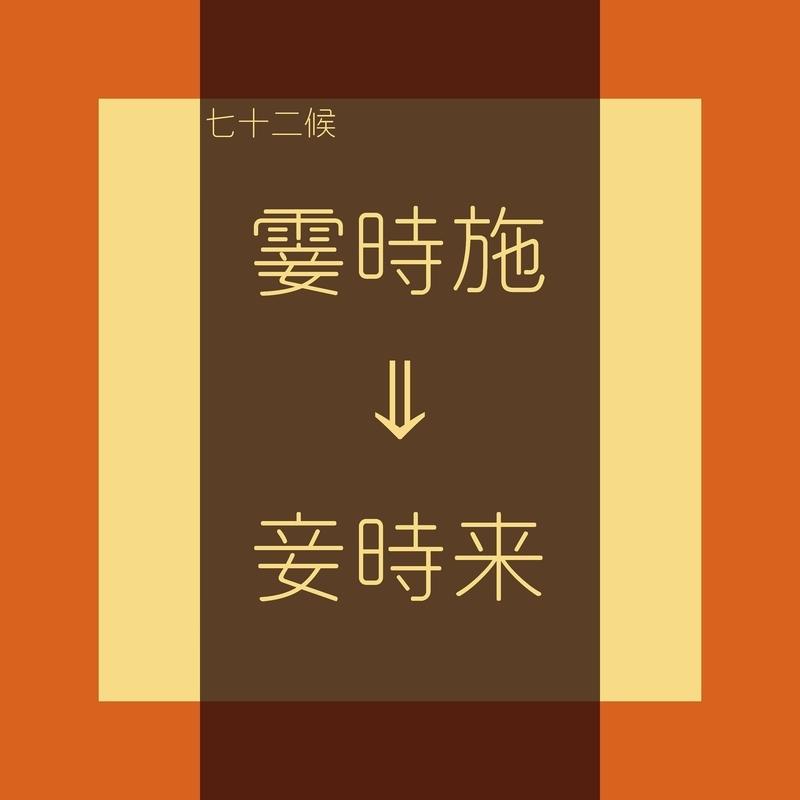 霎時施→妾時来