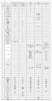 f:id:hiraryo0201:20160915115314j:plain