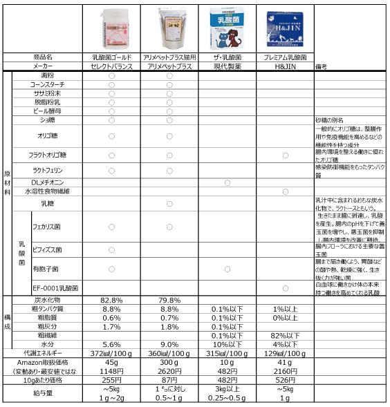 f:id:hiraryo0201:20181210165601p:plain