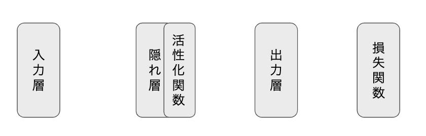 f:id:hirasakanai:20200919154921p:plain