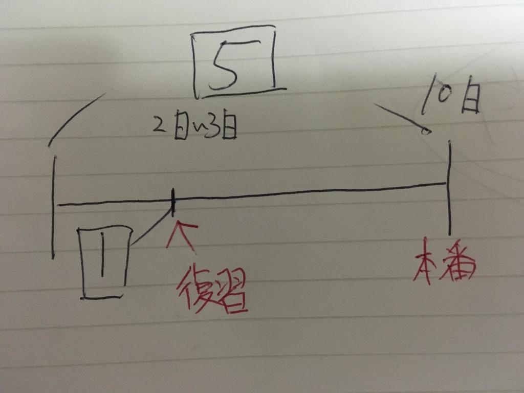 f:id:hirasedaichi1:20181215173324j:plain