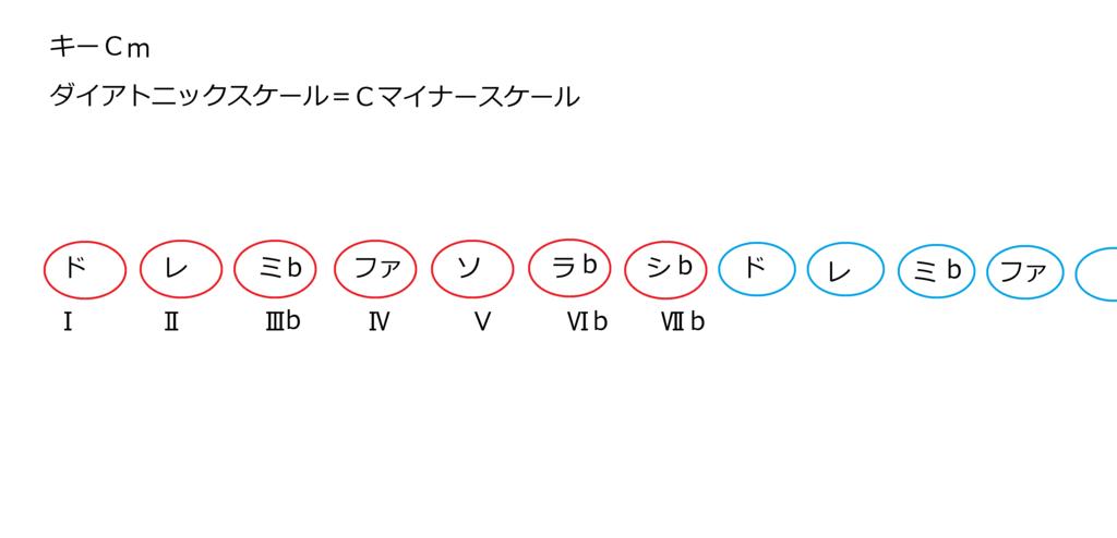 f:id:hirasedaichi1:20190105065000p:plain