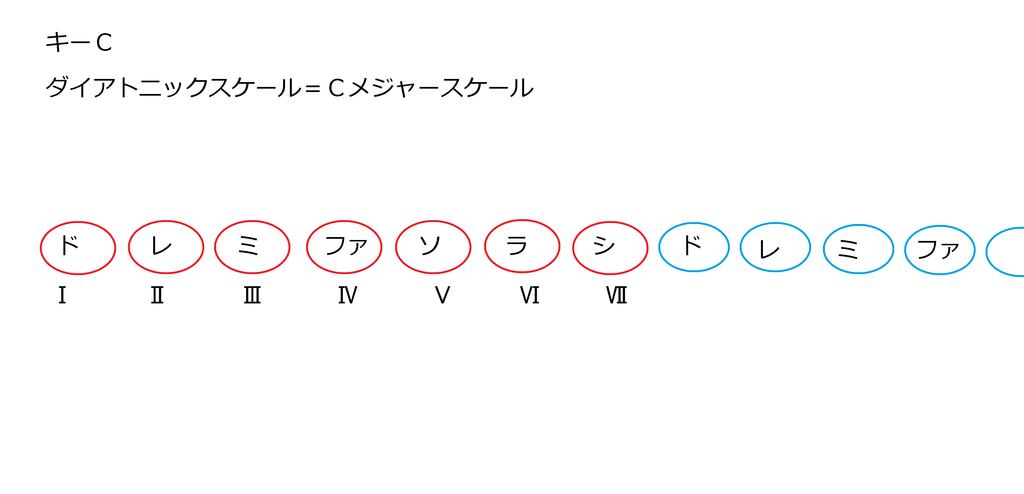 f:id:hirasedaichi1:20190106033000p:plain