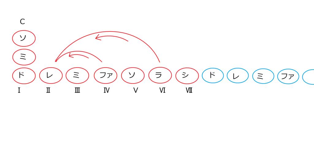 f:id:hirasedaichi1:20190106034341p:plain