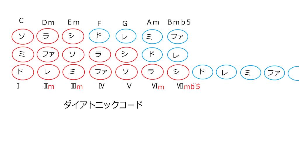 f:id:hirasedaichi1:20190106034714p:plain