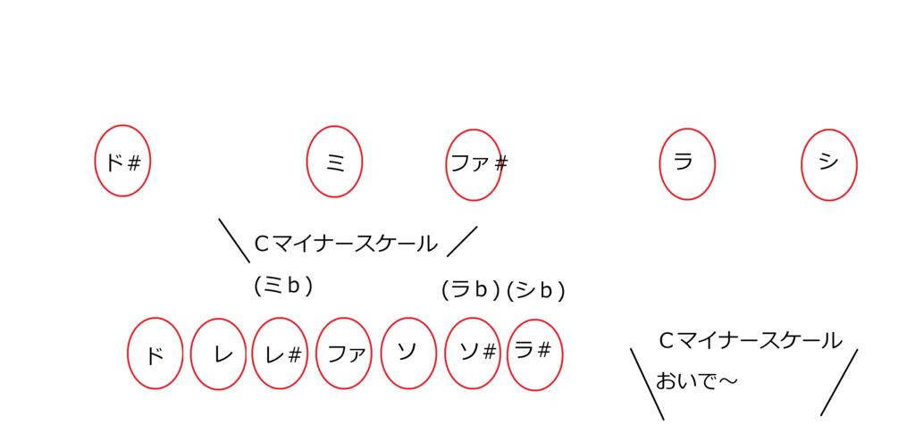 f:id:hirasedaichi1:20190108161219p:plain