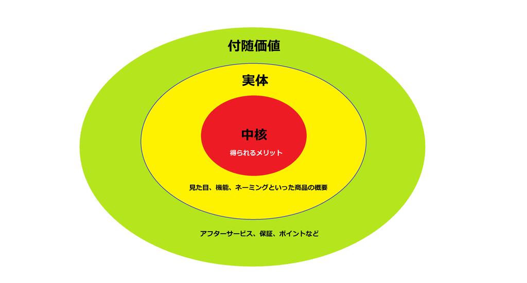 f:id:hirasedaichi1:20190121084601p:plain