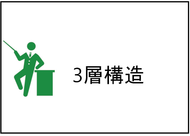 f:id:hirasedaichi1:20190121100616j:plain