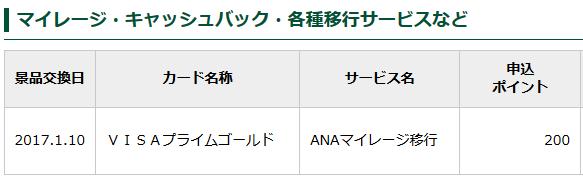 f:id:hirasyain1:20170110200643p:plain