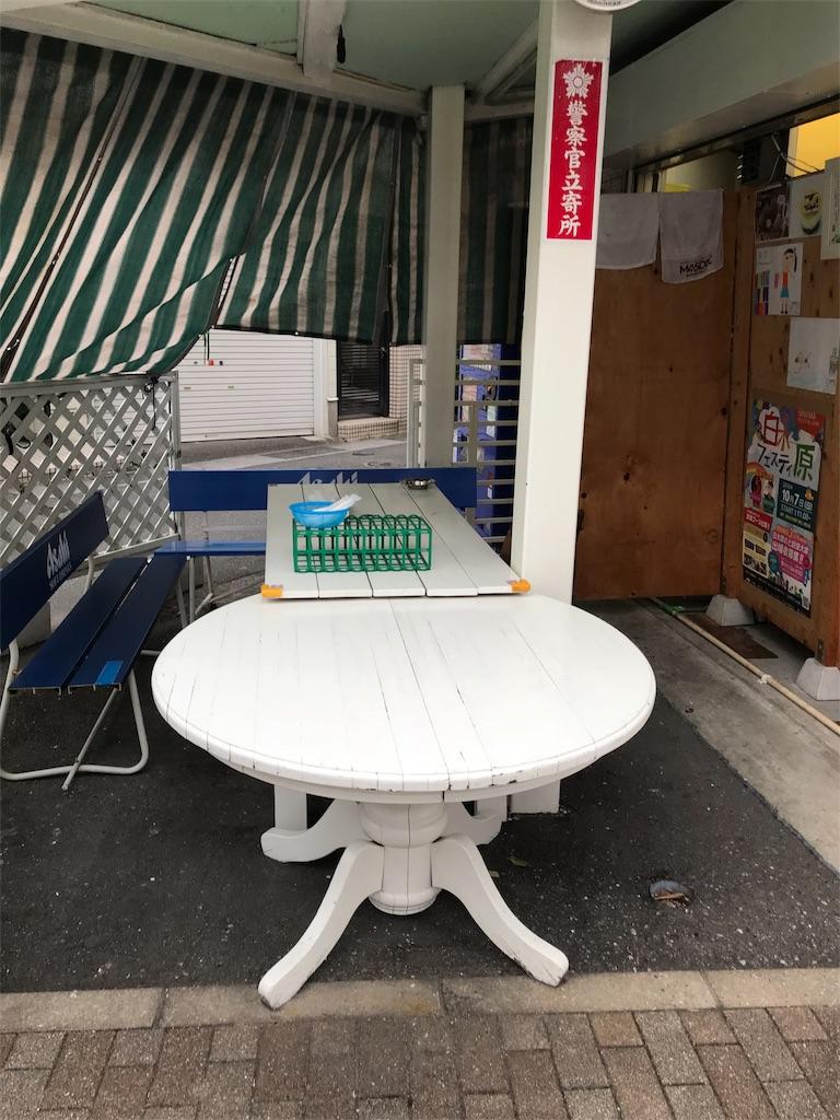 f:id:hiratafujika:20181010103700j:image