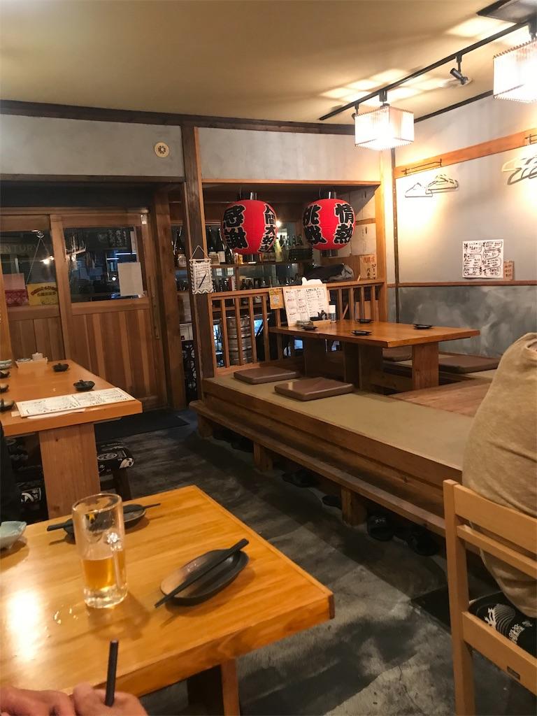 f:id:hiratafujika:20181210165241j:image