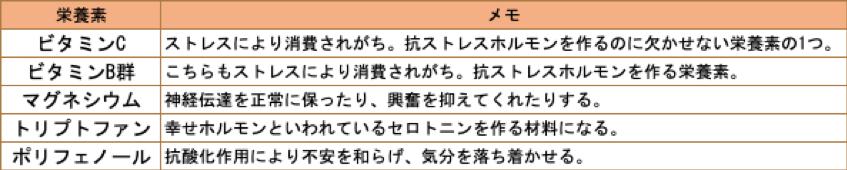 f:id:hirataikahono:20201218192712p:plain