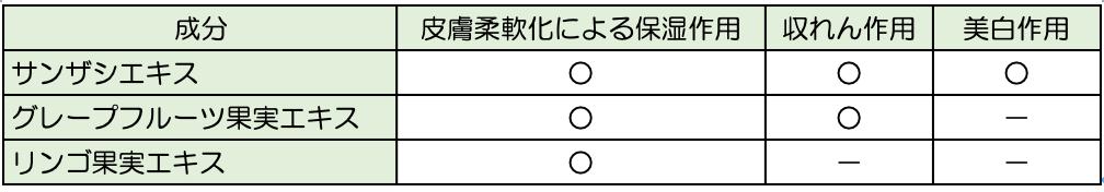 f:id:hirataikahono:20210803163027p:plain