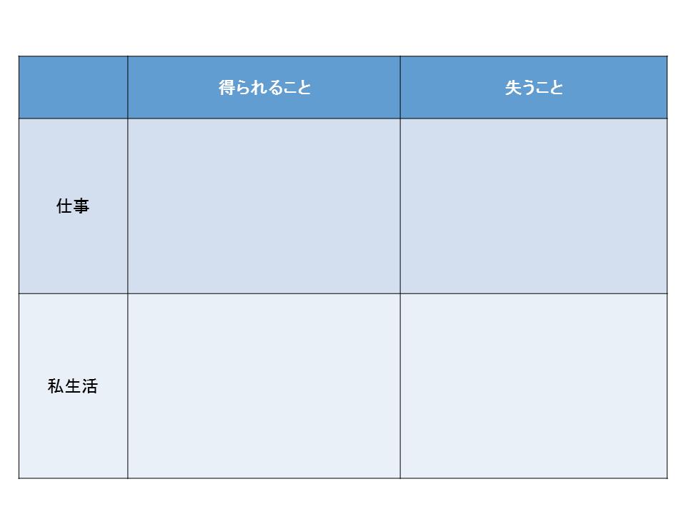 f:id:hiratsukacareer:20190618052900p:plain