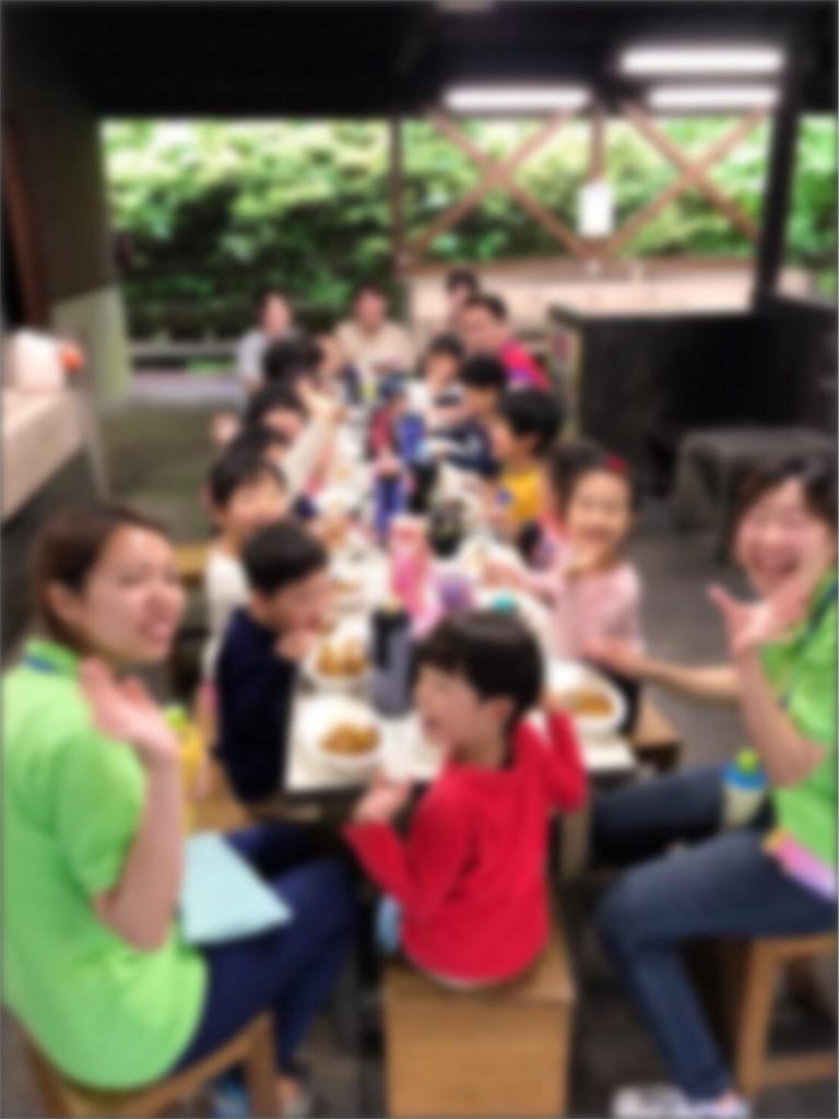 f:id:hiratsukafutaba:20180627222451j:image