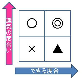 f:id:hirayasuy:20160704170824j:plain