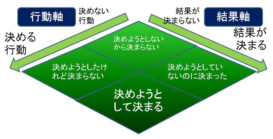 f:id:hirayasuy:20160722145557j:plain
