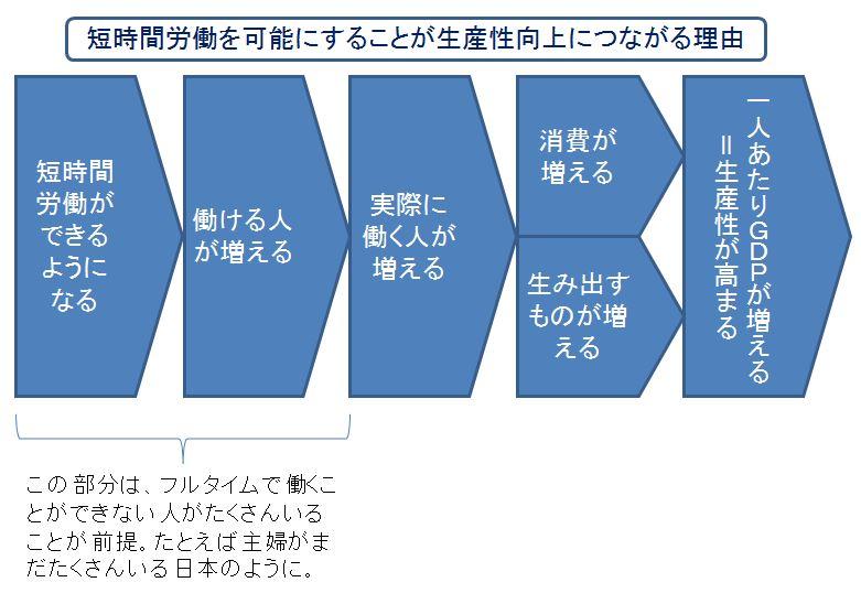 f:id:hirayasuy:20160819090755j:plain