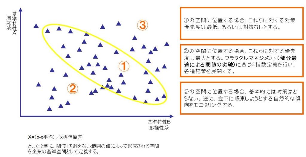 f:id:hirayasuy:20160820181013j:plain