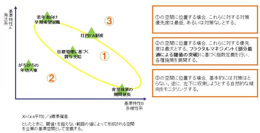 f:id:hirayasuy:20160822123951j:plain
