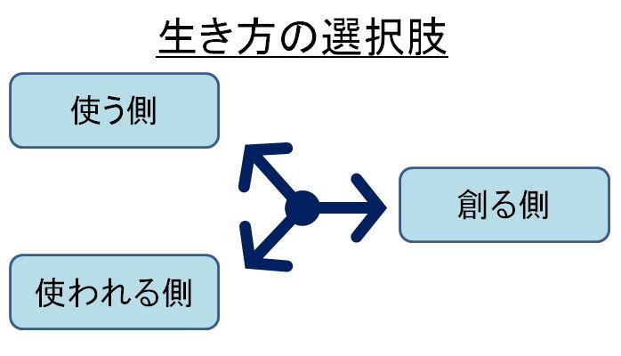 f:id:hirayasuy:20170107155538j:plain