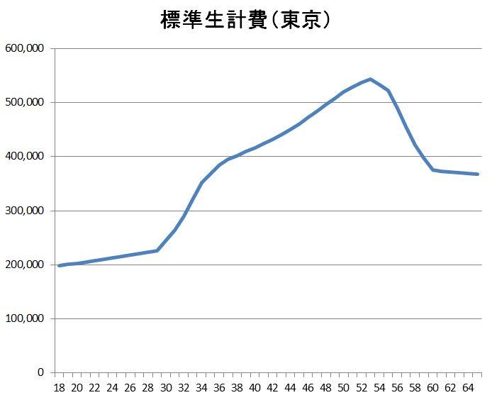 f:id:hirayasuy:20170201113905j:plain