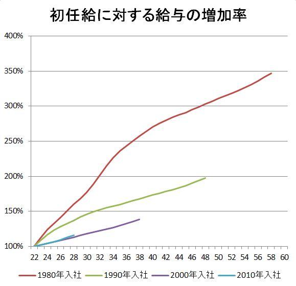 f:id:hirayasuy:20170309115249j:plain