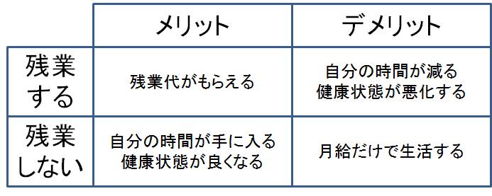 f:id:hirayasuy:20180111194442p:plain