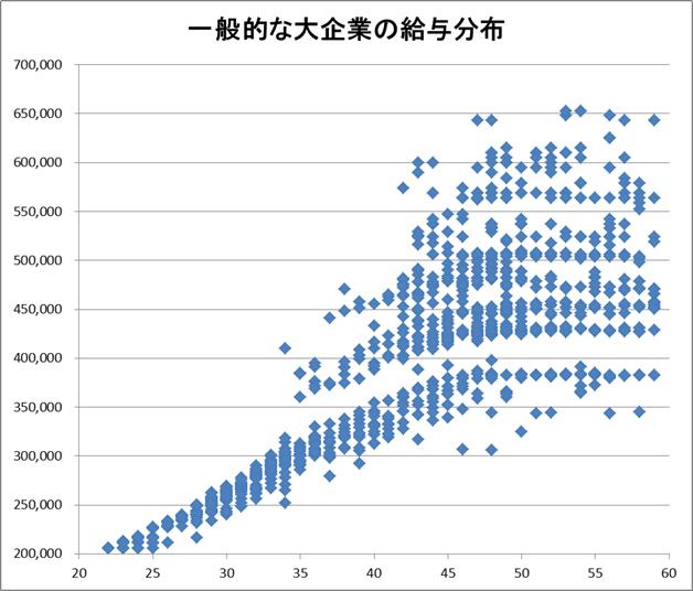 f:id:hirayasuy:20180303152912p:plain