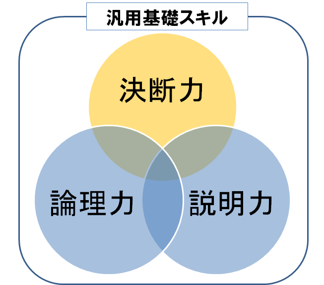 f:id:hirayasuy:20180306123930p:plain