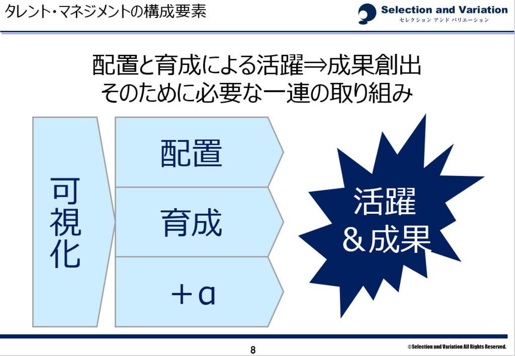 f:id:hirayasuy:20181217141023p:plain