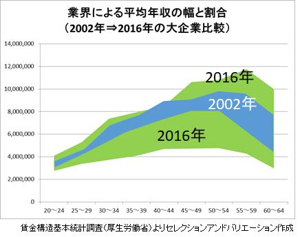 f:id:hirayasuy:20190406005825p:plain