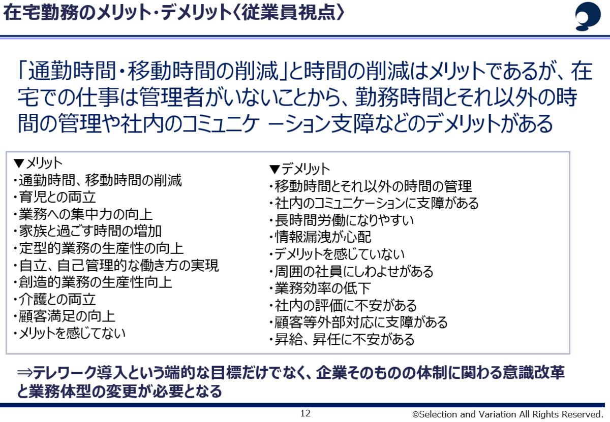 f:id:hirayasuy:20200704110206p:plain