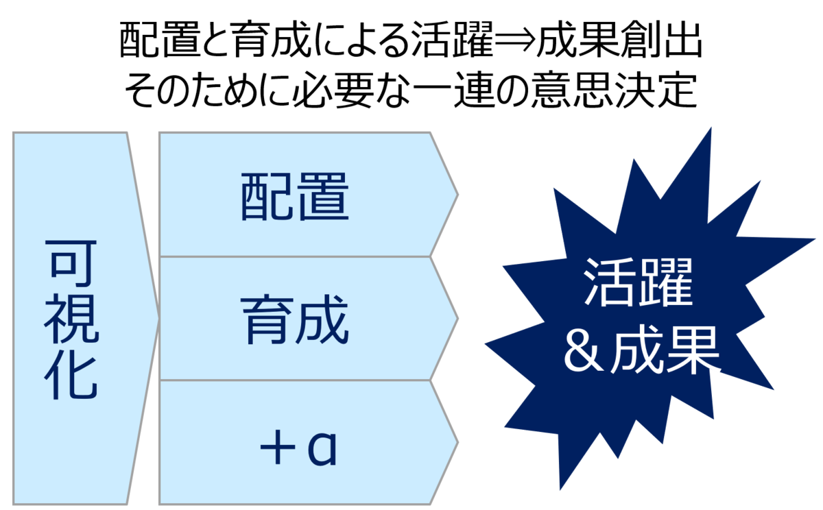 f:id:hirayasuy:20210522181647p:plain