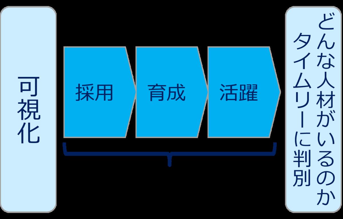 f:id:hirayasuy:20210522183719p:plain
