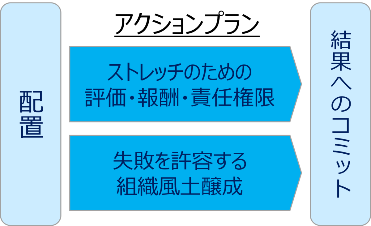 f:id:hirayasuy:20210522185736p:plain