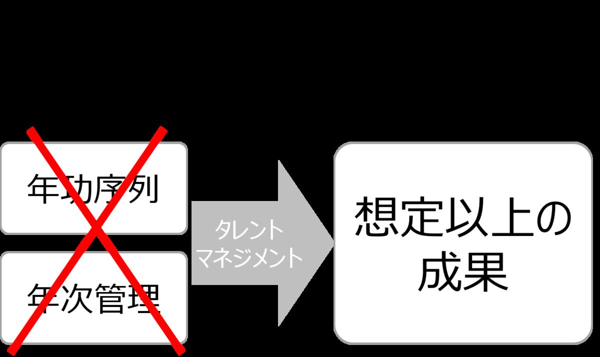 f:id:hirayasuy:20210522190810p:plain