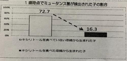 f:id:hirayome:20200310110230j:image