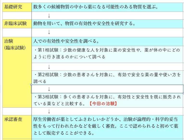 f:id:hirayome:20200802082626j:plain