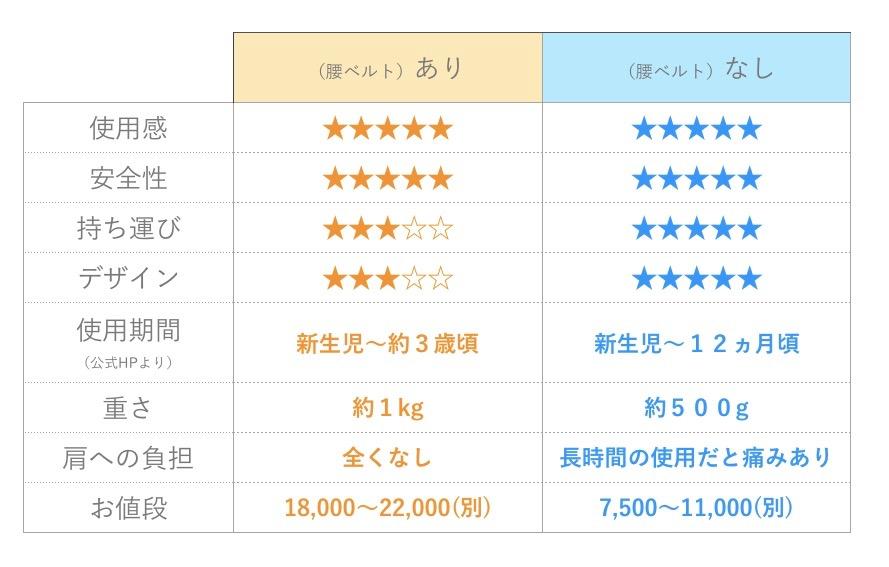 f:id:hirayome:20200921150535j:plain