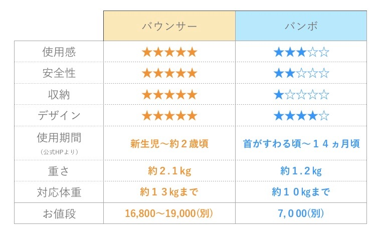 f:id:hirayome:20200923002514j:plain