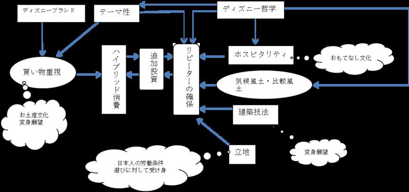 f:id:hirazemi:20120923132607p:image