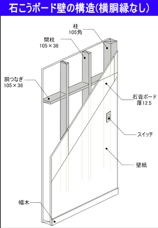 f:id:hiro-964c2:20180505105753p:plain