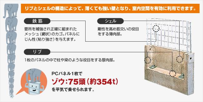 f:id:hiro-964c2:20180621135919j:plain