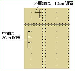 f:id:hiro-964c2:20180621170136p:plain