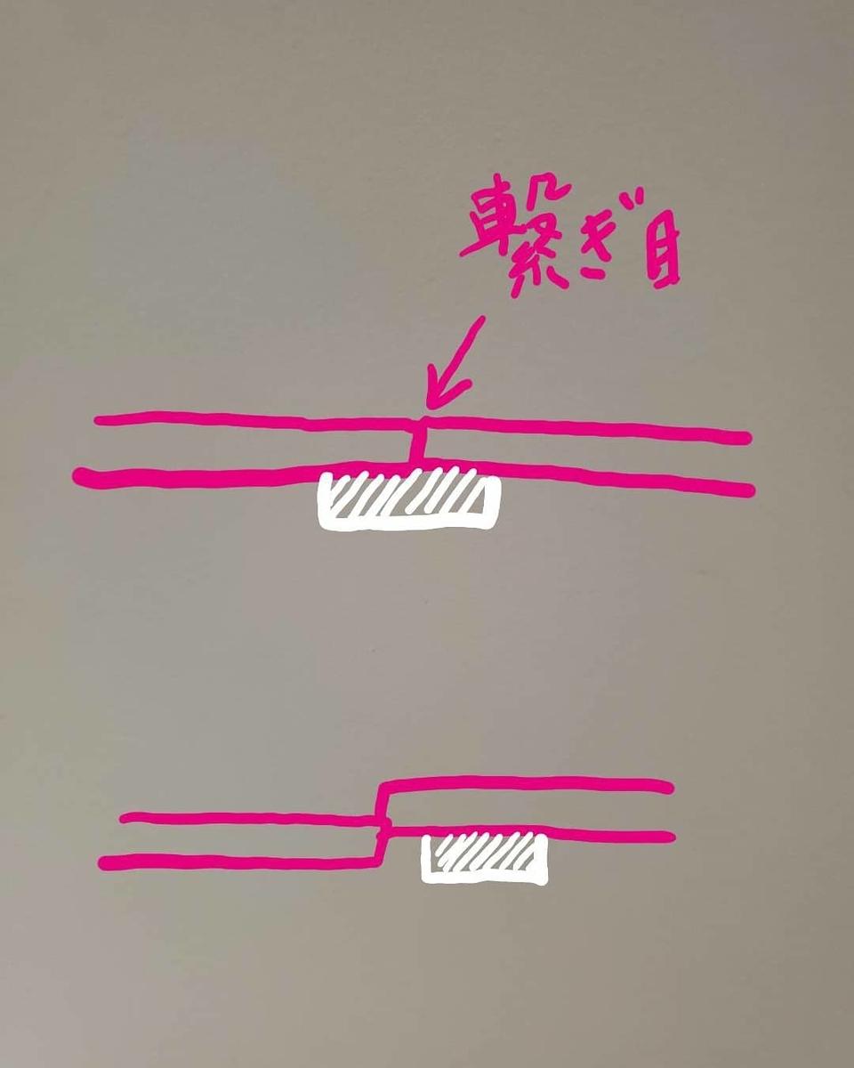 f:id:hiro-964c2:20200427203905j:plain