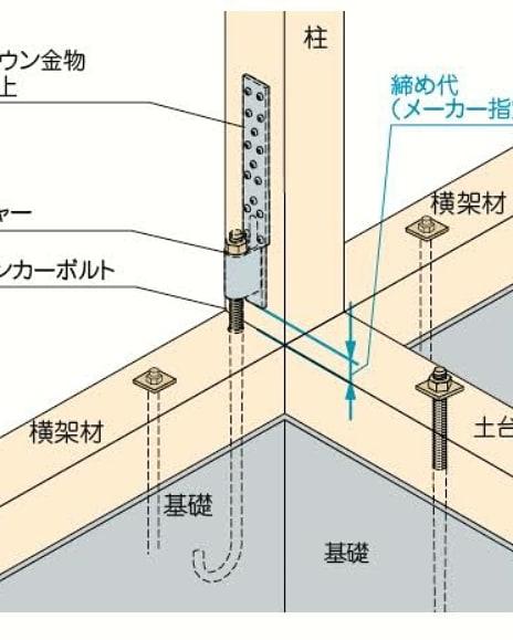 f:id:hiro-964c2:20210324001438j:plain