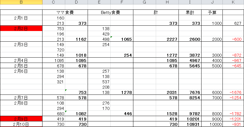 f:id:hiro-beans-attack-no1:20200229150658p:plain