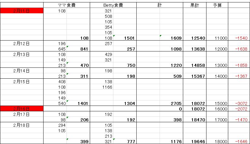 f:id:hiro-beans-attack-no1:20200229150722p:plain